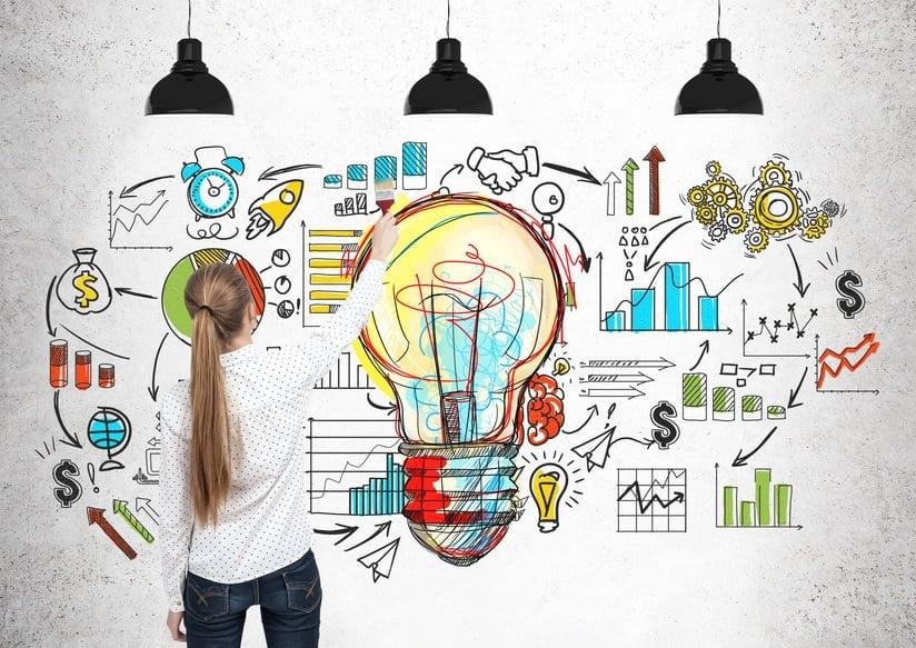 Design Thinking: befreien Sie Ihr kreatives Potenzial!